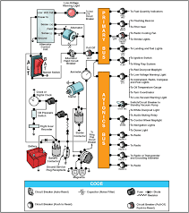 auxiliary aircraft systems Wiring-Diagram Internal Regulator Alternator at Aircraft Alternator Diagram