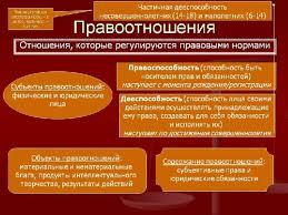 Земельные правоотношения диплом Коллекция картинок Крылатые фразы значение происхождение и история крылатых