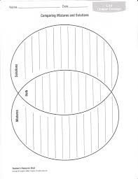 Comparing Mitosis And Meiosis Venn Diagram Mitosis And Meiosis Venn Diagram Worksheet Fresh Mitosis Vs Meiosis