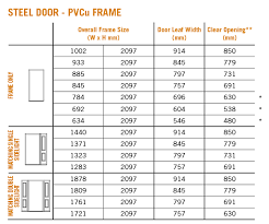 available with flush door only d09 d18 d56 d58 d68 d81 d82 when the door is open to 90