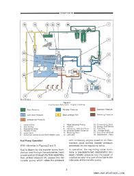ford 4610su tractor alternator wiring diagram wiring diagram libraries ford 4610 wiring diagram schematic wiring diagramford 4600 fuse box schematic wiring diagrams ford