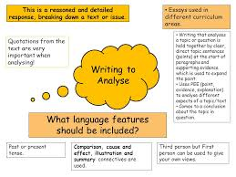 also First  Second and Third Person Point of View Worksheet moreover Writing an essay in third person   Homework Help additionally format of resume for lecturer in  puter science resume of additionally 5 Ways to Write in Third Person   wikiHow together with format of resume for lecturer in  puter science resume of likewise research based argument essay topics i am enthusiastic cover as well All third person words for essay   Dissertation Conclusion   Essay furthermore 53 best Teaching  Point of View images on Pinterest   School moreover Teach My Kids Shop   Teaching Resources   TES likewise . on latest third person writing