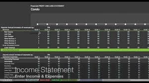 Pro Forma Calculator Real Estate Investment Calculator Spreadsheet Xls