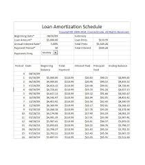 Auto Loan Amortization Schedules 28 Tables To Calculate Loan Amortization Schedule Excel