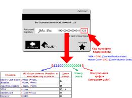 Кардеры атакуют кто и как крадет данные с пластиковых карт  Каждая карта содержит информацию необходимую и достаточную для доступа к счету его владельца