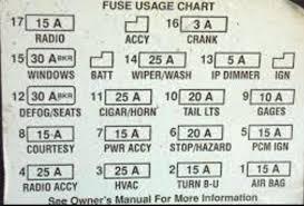 1993 camaro fuse box diagram search for wiring diagrams \u2022 1982 Firebird 1993 camaro fuse box diagram gardendomain club rh gardendomain club 1983 camaro fuse box diagram 1987