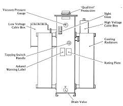 mgm transformer wiring diagram wiring diagrams tarako org High Voltage Transformer Wiring Diagram engineering photos,videos and articels (engineering search engine mgm transformer wiring diagram mgm transformer Small High Voltage Transformer