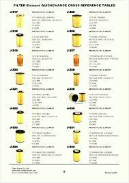 Kohler Oil Filter Cross Reference Chart Motorcycle Oil Filters Cross Reference Chart Disrespect1st Com
