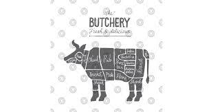 Cow Meat Market Butcher Cuts Chart By Cornflowerpower
