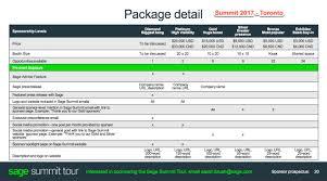 Sage Summit 2017 Atlanta Sponsorship Pricing Released Smb Jumpstreet