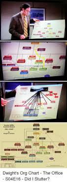 Dwight Schrute Chart Dwight Schrute