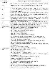 Отчёт по практике в юридическом отделе Обзор форекс брокеров  Проходил производственную практику в юридическом отделе МУ ССМП г Отчет по практике в секретариате ректората и юридическом отделе Владивостокского