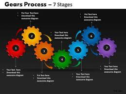 Cog Powerpoint Templates Slides And Graphics