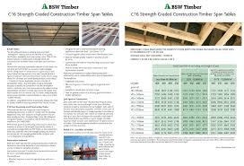Load Bearing Chart For Lumber Welcome To Alloway Timber Building Materials Suppliers