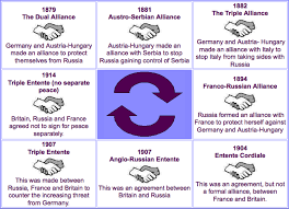 causes of wwi the long term causes mr moor s history website