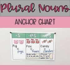 Plural Nouns Chart Singular And Plural Nouns Lessons Tes Teach