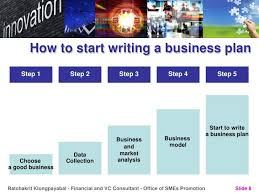 Business Plan For Innovation Business