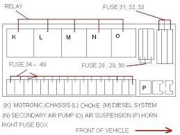 2008 Ml320 Fuse Diagram Mercedes Cdi Box Brake Light