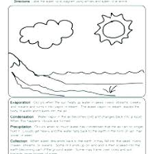 Water Cycle Coloring Sheet Water Cycle Coloring Page Water Cycle