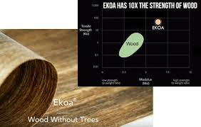 Ekoa TP, better than <b>wood</b>: CompositesWorld