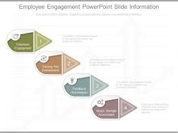 Employee Training Powerpoint Employee Engagement Powerpoint Slide Information Powerpoint Templates