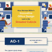 how herman millers innovative office design led to the dreaded cubicle app design innovative office