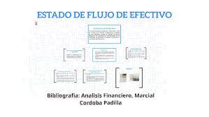 Estado De Flujo De Efectivo By Daniela Zabala On Prezi
