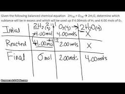 Icf Chart Chemistry Limiting Reagents