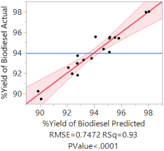 Biodiesel Compatibility Chart Synthesis Of Solid Catalyst From Dolomite For Biodiesel