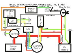 baja 50cc atv wire diagram wiring diagram libraries wildfire 50cc atv wiring diagram wiring library50cc atv wiring diagram trusted wiring diagram dirt bike cdi