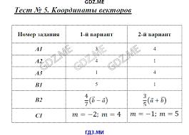 ГДЗ контрольные работы по геометрии класс Рурукин Координаты вектора