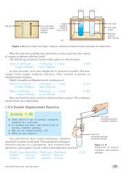 chemical reactions and equations class 10 notes archives numerosolution com