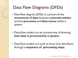 data flow diagrams dfds information systems engineering ppt 2information systems engineering data flow diagrams dfds data flow diagram dfd is a picture of