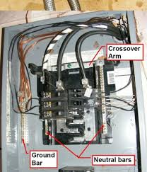 grounding bonding and bondage it is important to know the sub panel