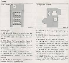 toyota corolla questions which fuse is for the trunkl light in 2003 toyota corolla radio fuse at 2004 Corolla Fuse Box Diagrams