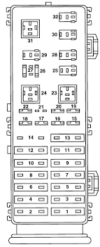 ford taurus mk3 third generation (1996 1999) fuse box within 2006 jeep grand cherokee fuse panel diagram at 99 Jeep Grand Cherokee Fuse Diagram