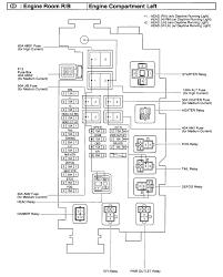 2006 prius fuse diagram wiring diagram g7 2008 toyota sienna interior dimensions at 2006 Toyota Sienna Interior Fuse Box
