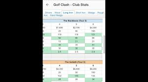 Wind Ring Chart Golf Clash Golf Clash Tutorial Guide Of The Different Clubs