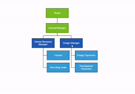 Jquery Org Chart Drag And Drop Create Organizational Charts In Javascript Syncfusion Blogs
