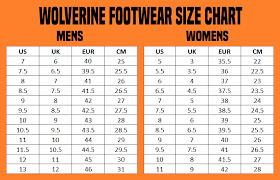 Motorcycle Jacket Sizing Online Charts Collection