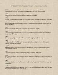 a thousand splendid suns timeline project by blaszak s corner tpt a thousand splendid suns timeline project