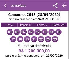 Resultado Lotofácil 28/09 Concurso: 2043... - Lotérica Nova Real