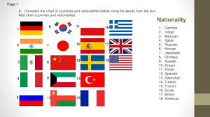 Complete The Chart Below Ppt Complete The Chart Of Countries And Nationalities