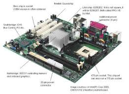block diagram of 945 chipset the wiring diagram ajayantech motherboard printer laptop tft led lcd monitors