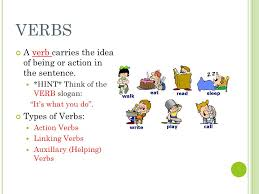 Action Verbs Awesome R EVIEW P ARTS OF S PEECH Subjects Verbs Adjectives And Adverbs