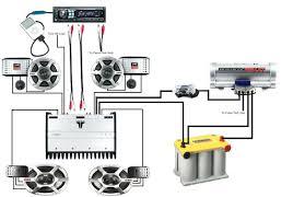wiring diagram for car audio car sound system setup diagram car car stereo wiring harness kit at Car Stereo Wiring Kit