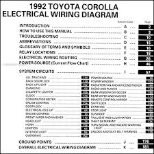 1992 toyota corolla wiring diagram manual original 1992 toyota corolla wiring diagram manual original · table of contents