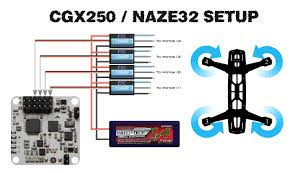 naze32 setup guide for 250 sized quadcopters these settings are a guide only as each individual build has its own centre of gravity and unique gear used