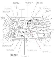Diagram 2001 nissan pathfinder thermostat diagram