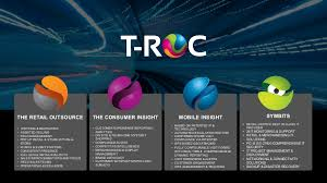 "T-ROC - The Revenue Optimization Companies "" The Power of People & T…"